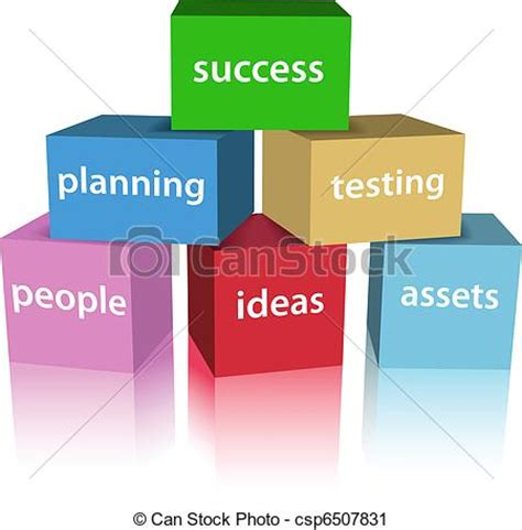 Develop Your Small-Business Financial Plan - dummies